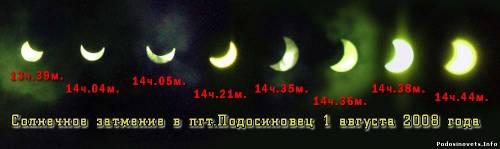 Солнечное затмение в Подосиновце Кировской области